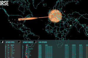 A map of ongoing DDoS attacks. Source: Norse Corp