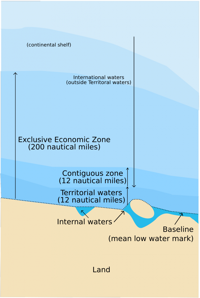 Delineation of zones under the UN Convention on the Law of the Sea