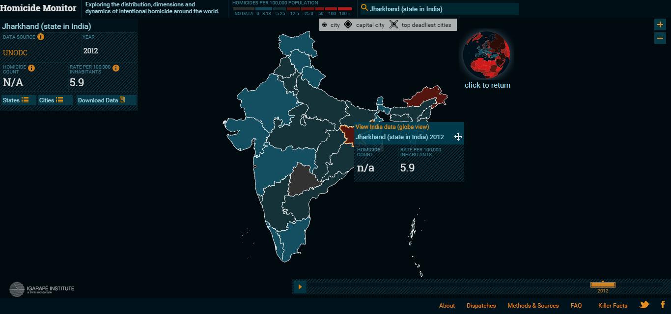 Homicide Monitor - India - Jharkand