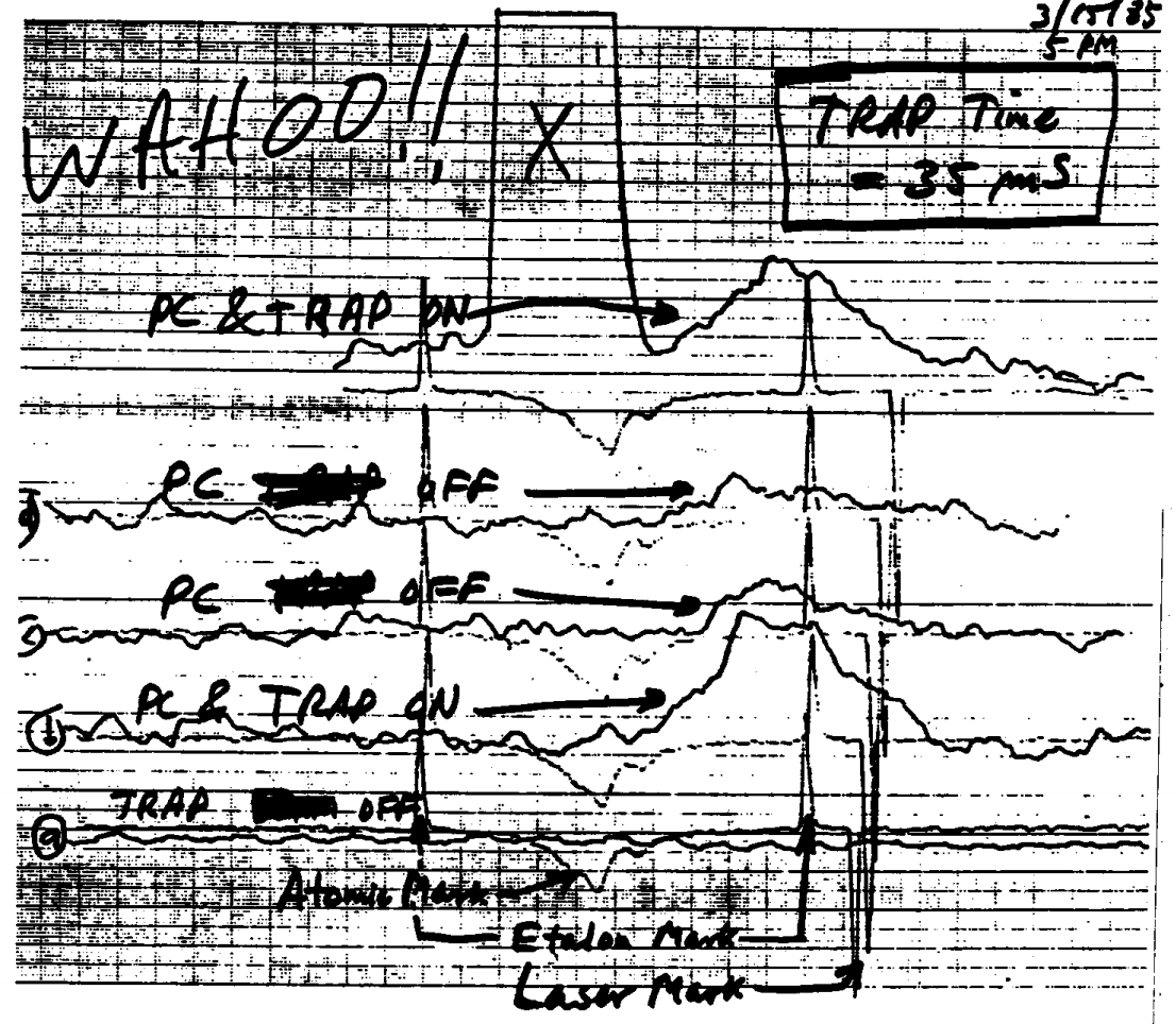 """A chart showing measurements from an early successful experiment, in 1985, to use radiation to trap atoms. The """"WAHOO!!"""" was by Hal Metcalfe, who was working with Phillips. Source: nobelprize.org"""