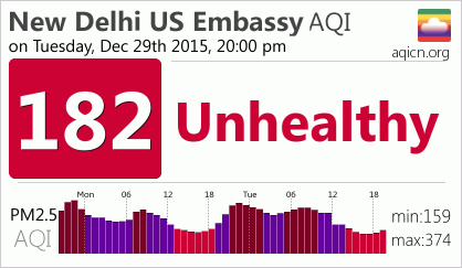 Take a deep breath. The air quality index measured at the New Delhi US Embassy's real-time monitor. Source: aqicn.org