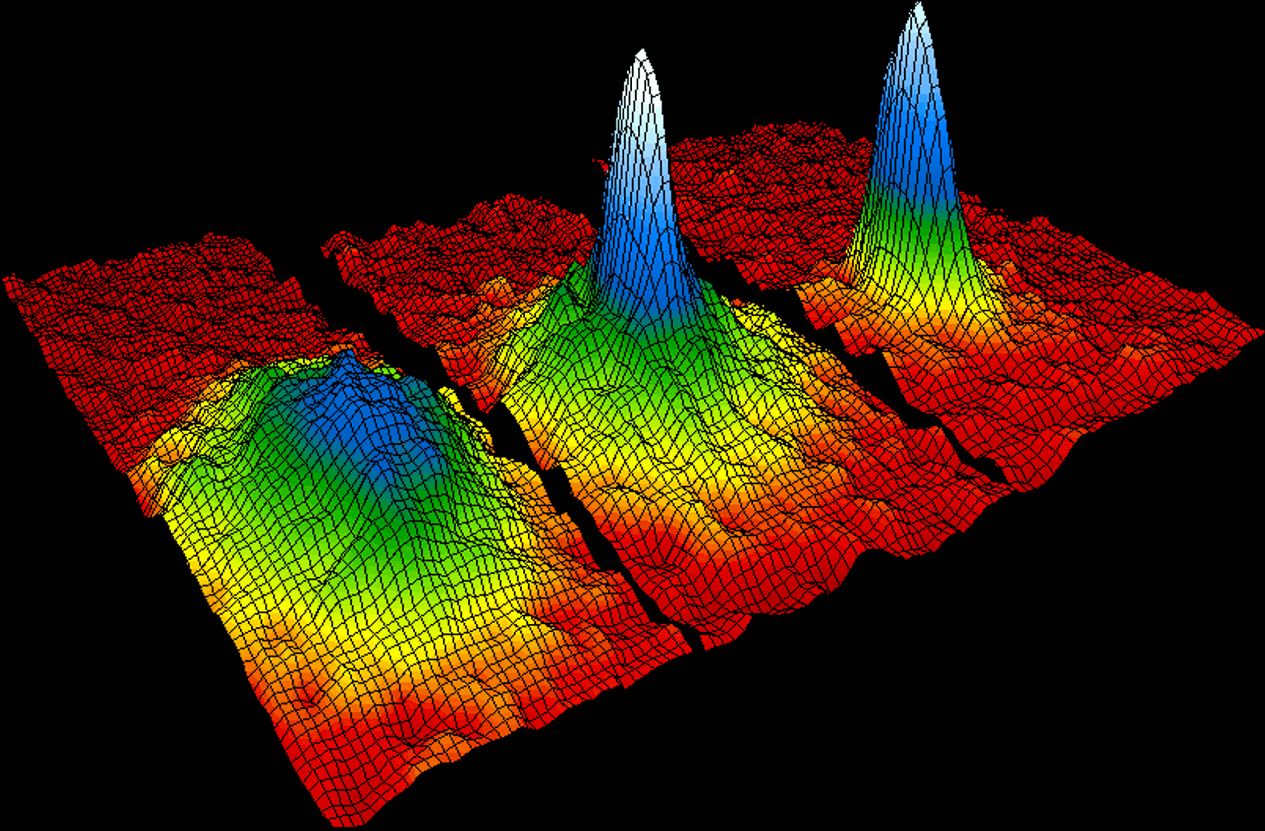 On July 14, 1995, the journal Science published Cornell's and Wieman's results alongside this now-iconic image. It shows a velocity-distribution plot of the cloud of rubidium atoms, with blue-white denoting higher density. Source: NIST