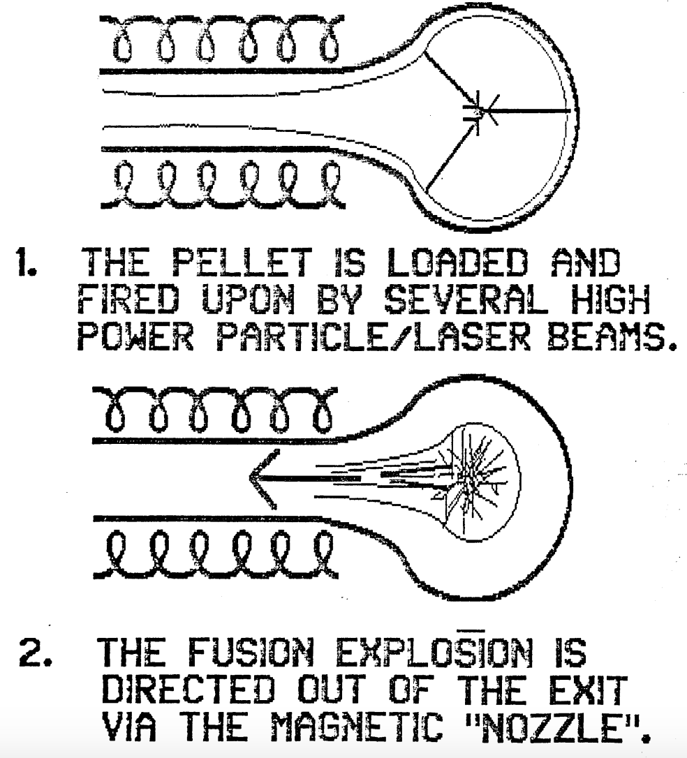 Illustrations showing how the inertial fusion reactions inside Longshot's reactors would power the rocket. Credit: stanford.edu