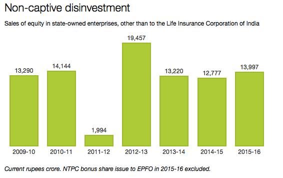 Source: Kotak Institutional Equities, Business Standard/chunauti.org