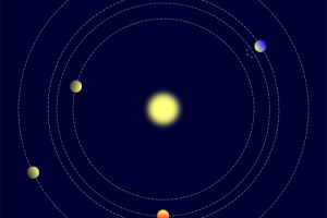 An artist's depiction of the exoplanets around Kepler-223 in an 8:6:4:3 resonance. Credit: Wikimedia Commons