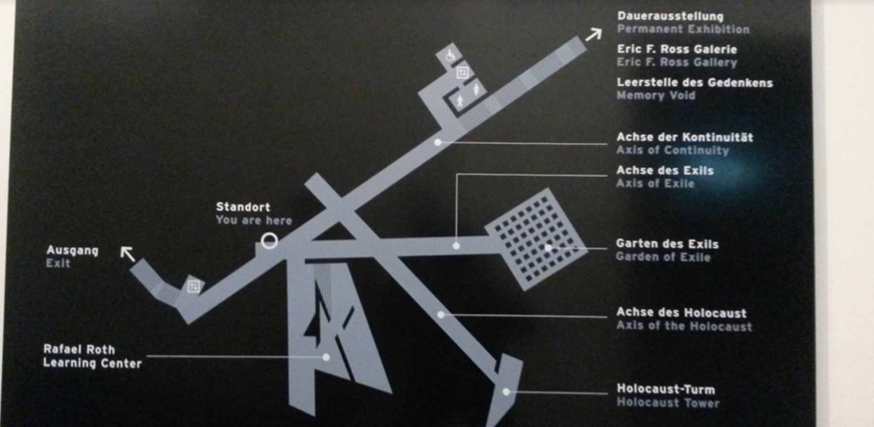The map of the new museum, showing the three Axes.