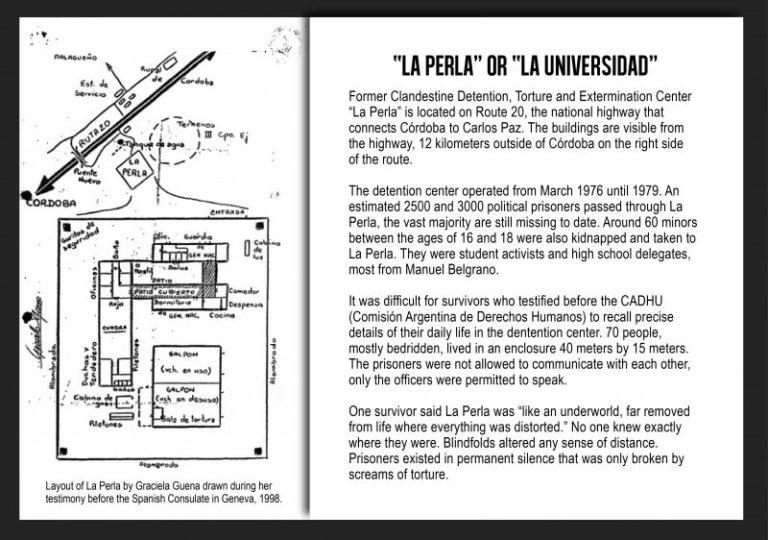 La Perla floorplan. Credit: Global Voices/Comisión Provincial de la Memoria