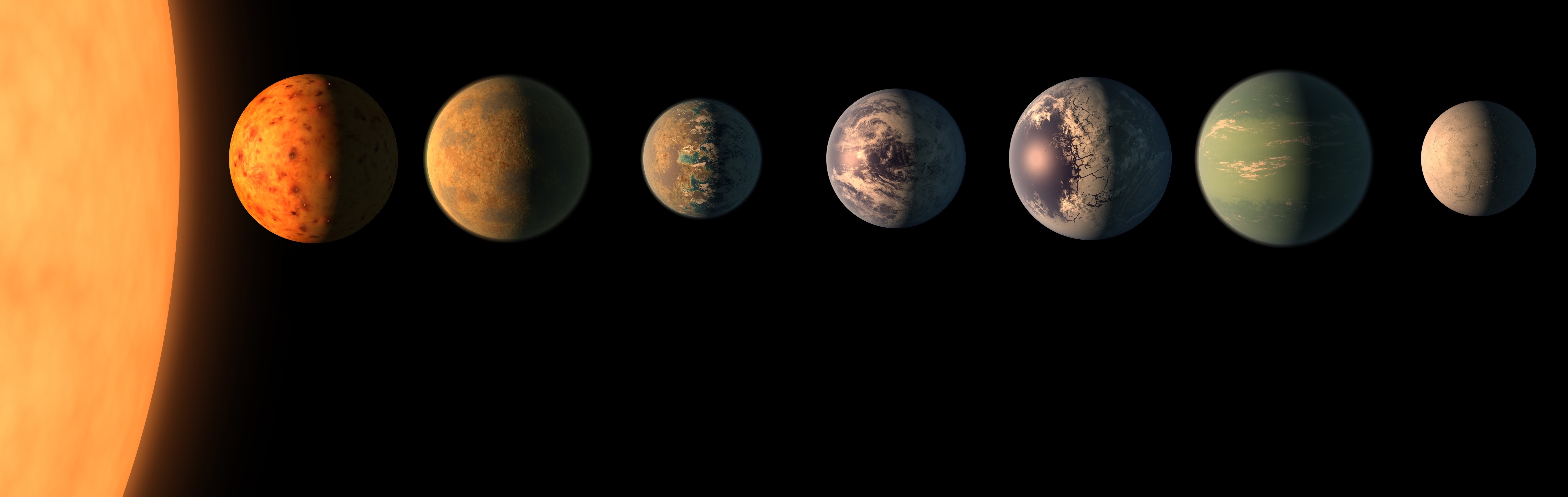 Astronomers Find Extrasolar System With Six Earth-Like Planets, Maybe Seven