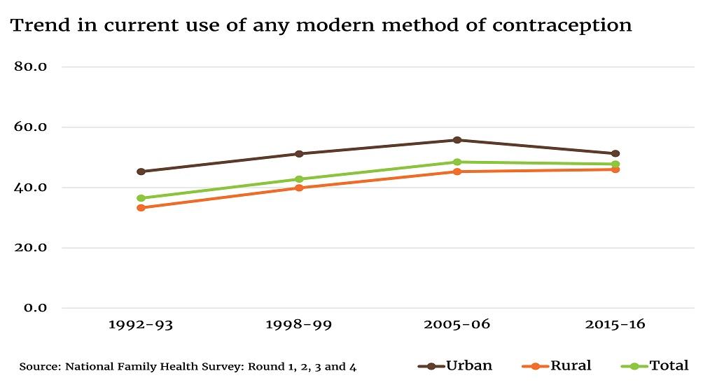 Contraception-Graphic-1