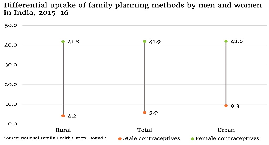 Contraception-Graphic-2