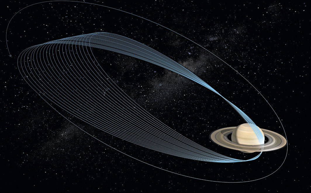 Cassini's last 22 orbits. Credit: NASA/JPL-Caltech