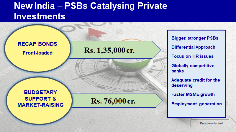 The recapitlisation programme is split into two parts. Credit: Finance Ministry.