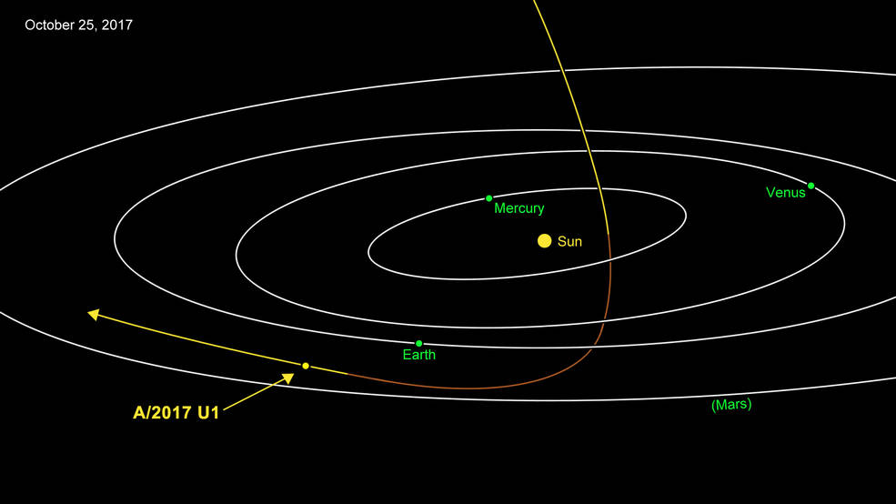 An Asteroid From Another Star System Just Zipped Past Our Sun